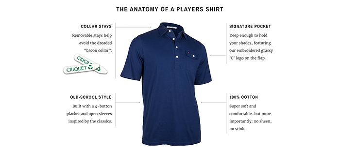 The anatomy of a players shirt